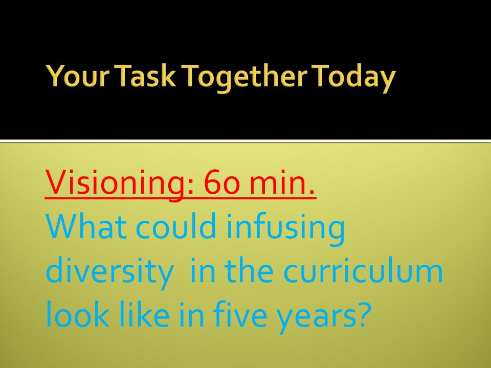 Visioning: 60 min. What could infusing diversity in the curriculum look like in five years?