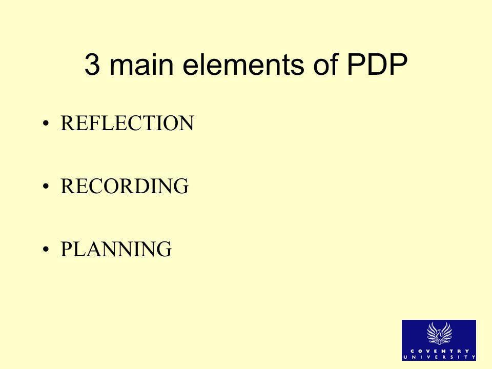 3 main elements of PDP REFLECTION RECORDING PLANNING