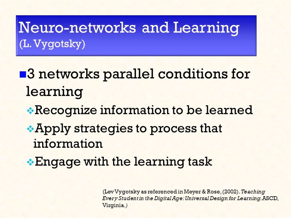 Neuro-networks and Learning (L. Vygotsky) 3 networks parallel conditions for learning  Recognize information to be learned  Apply strategies to proc