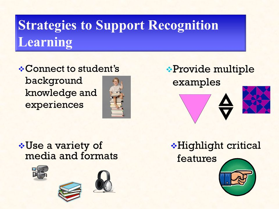 Strategies to Support Recognition Learning  Connect to student's background knowledge and experiences  Use a variety of media and formats  Provide