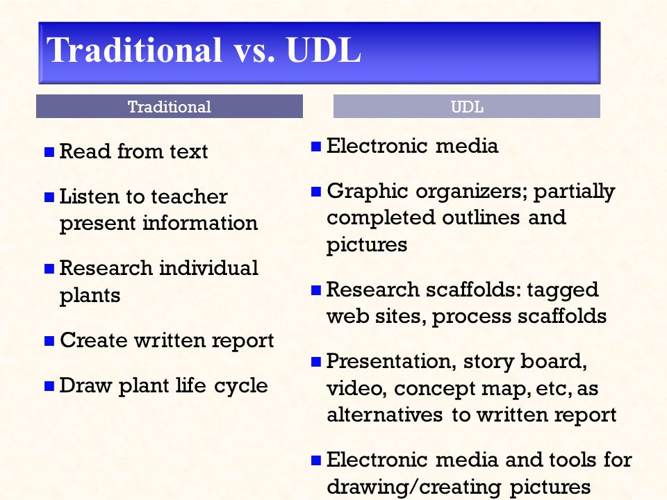 Traditional vs. UDL Read from text Listen to teacher present information Research individual plants Create written report Draw plant life cycle Electr