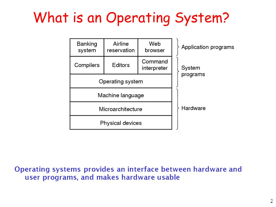 2 What is an Operating System.