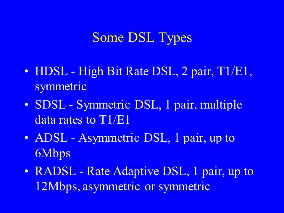 Some DSL Types HDSL - High Bit Rate DSL, 2 pair, T1/E1, symmetric SDSL - Symmetric DSL, 1 pair, multiple data rates to T1/E1 ADSL - Asymmetric DSL, 1