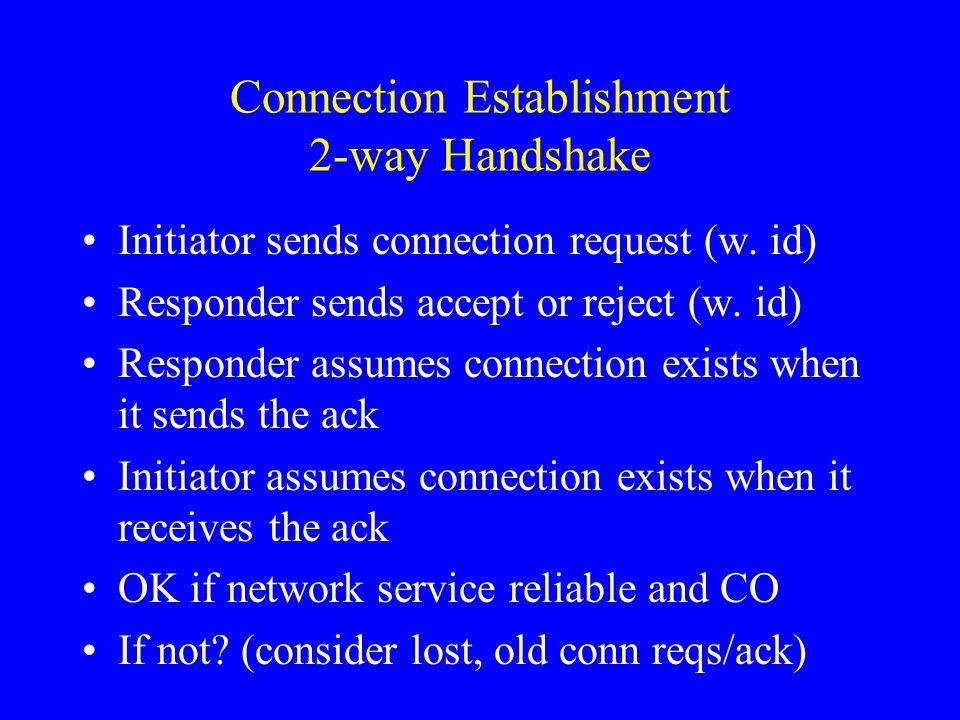 Connection Establishment 2-way Handshake Initiator sends connection request (w. id) Responder sends accept or reject (w. id) Responder assumes connect