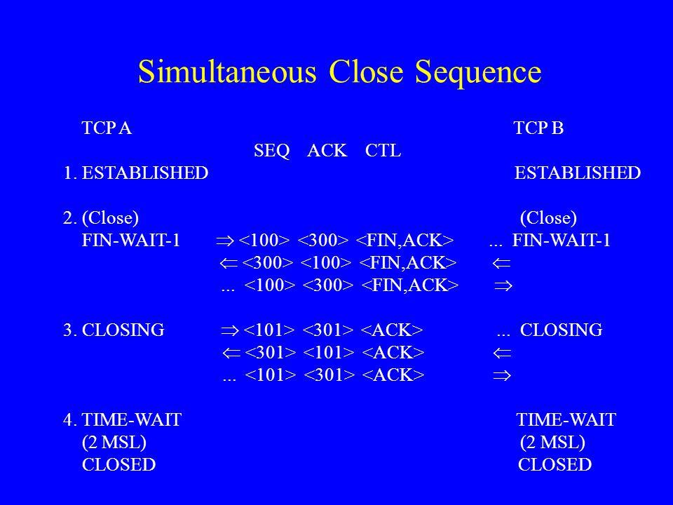 Simultaneous Close Sequence TCP A TCP B SEQ ACK CTL 1. ESTABLISHED ESTABLISHED 2. (Close) (Close) FIN-WAIT-1 ... FIN-WAIT-1  ...  3. CLOSING ...