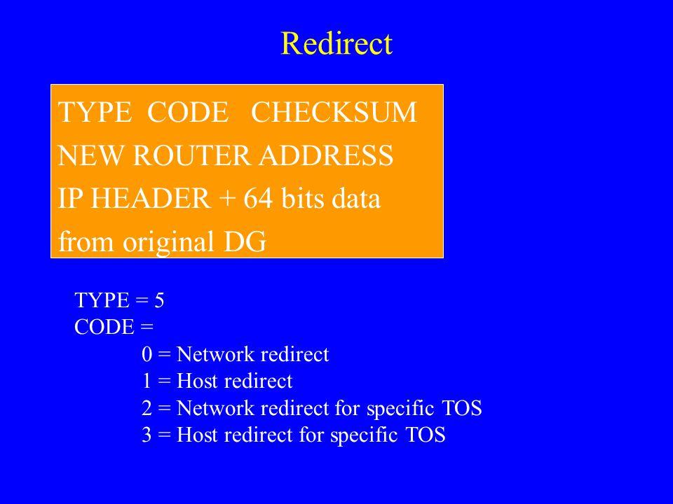 Redirect TYPE CODE CHECKSUM NEW ROUTER ADDRESS IP HEADER + 64 bits data from original DG TYPE = 5 CODE = 0 = Network redirect 1 = Host redirect 2 = Ne