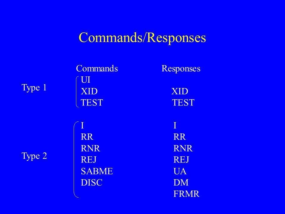 Commands/Responses CommandsResponses UI XID XID TEST TEST I I RR RR RNR RNR REJ REJ SABME UA DISC DM FRMR Type 1 Type 2