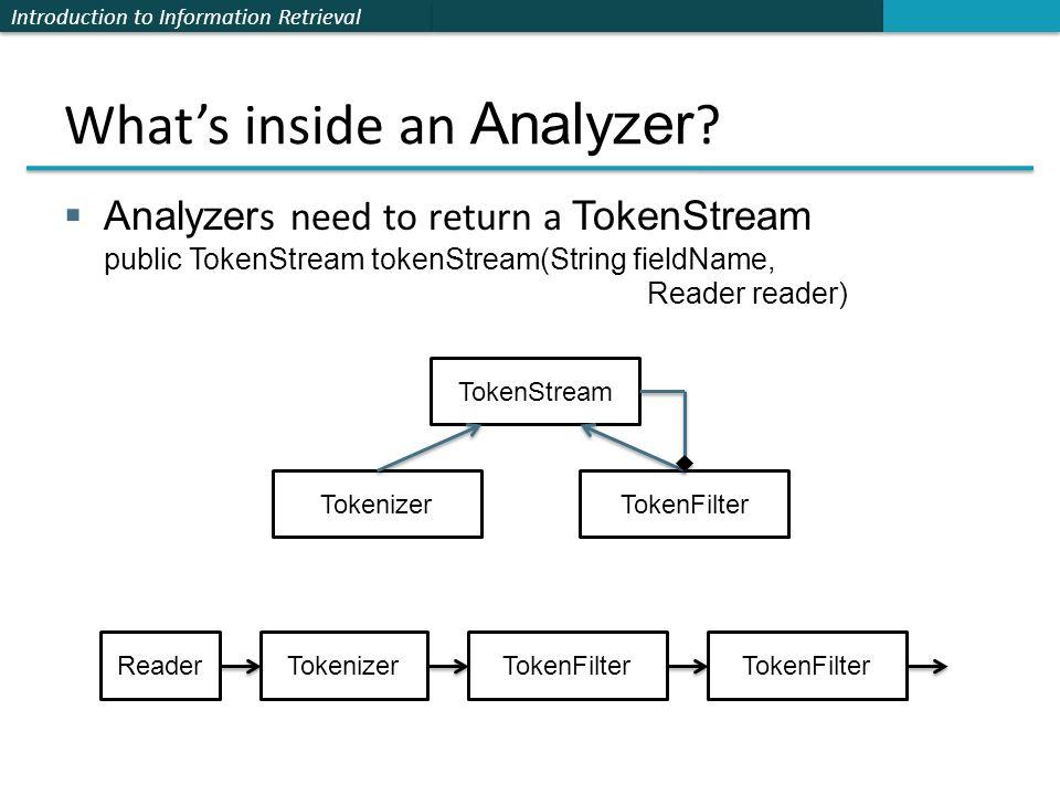 Introduction to Information Retrieval What's inside an Analyzer ?  Analyzer s need to return a TokenStream public TokenStream tokenStream(String fiel