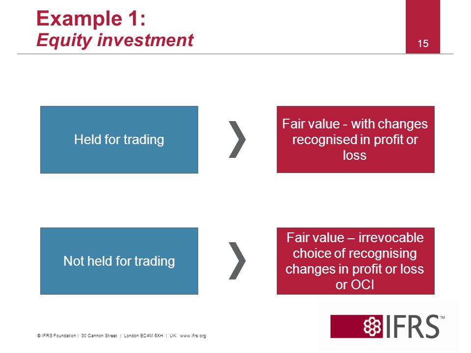 2011 October IFRS Conference | Financial Instruments | C&M and Impairment 15 Example 1: Equity investment Held for trading Fair value - with changes r