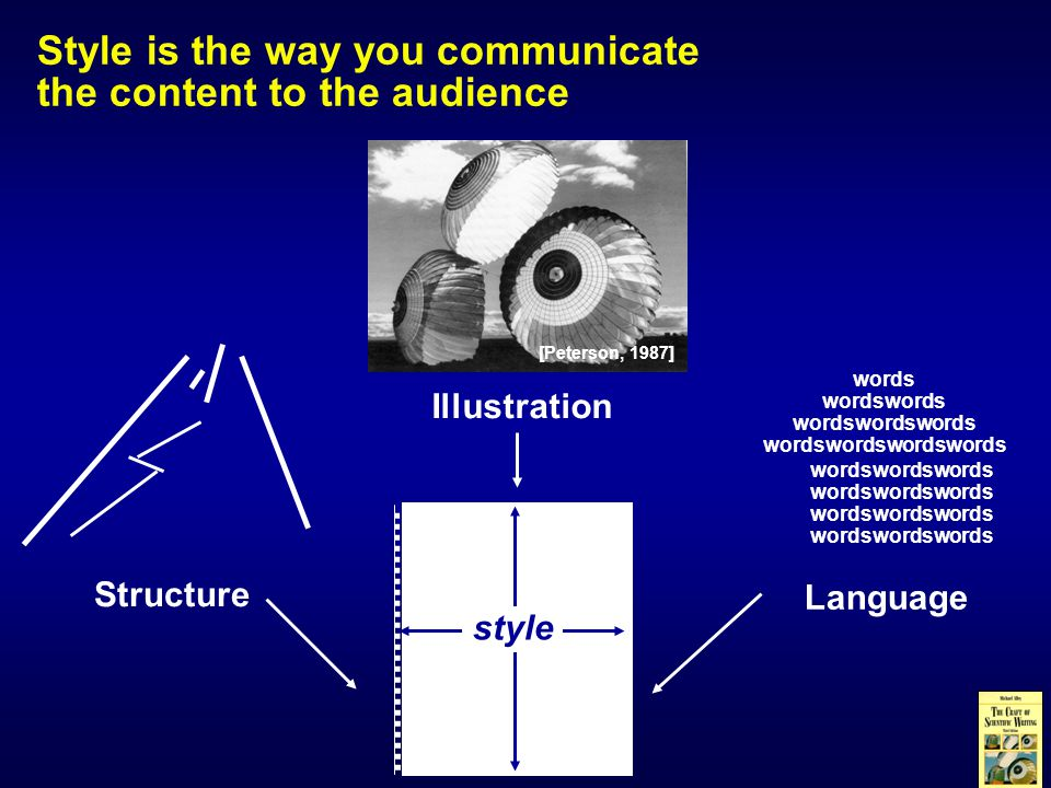 Style is the way you communicate the content to the audience Structure wordswordswords words wordswords wordswordswords wordswordswordswords Language style Illustration [Peterson, 1987]