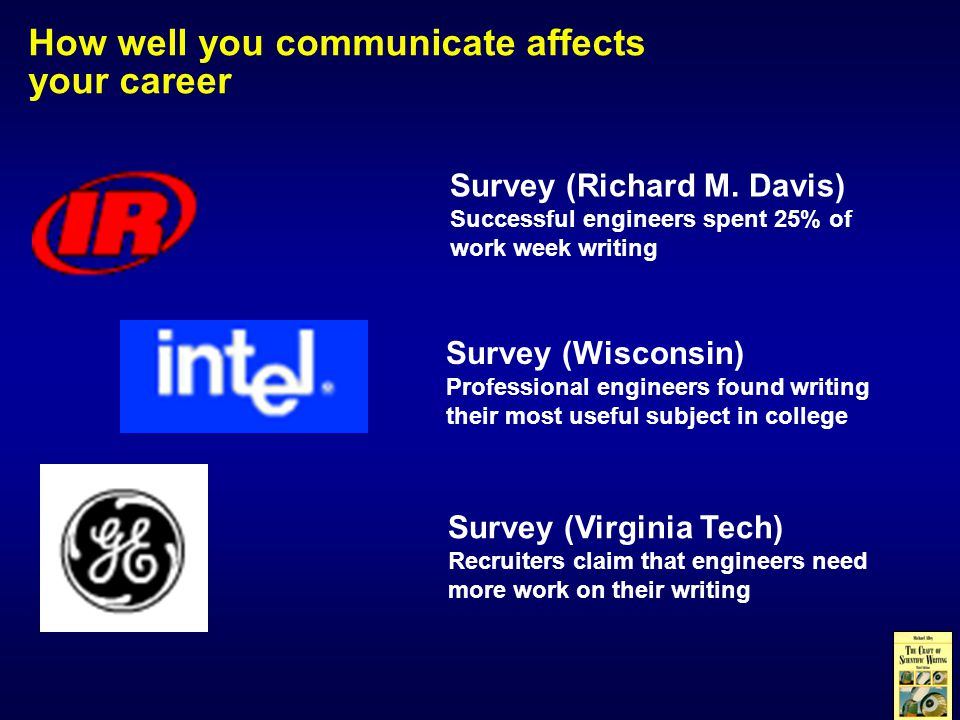 How well you communicate affects your career Survey (Richard M.