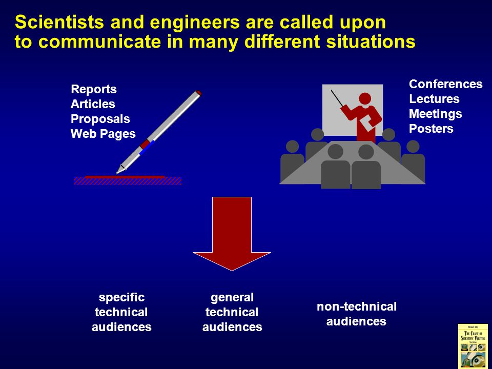 Scientists and engineers are called upon to communicate in many different situations specific technical audiences non-technical audiences general technical audiences Reports Articles Proposals Web Pages Conferences Lectures Meetings Posters