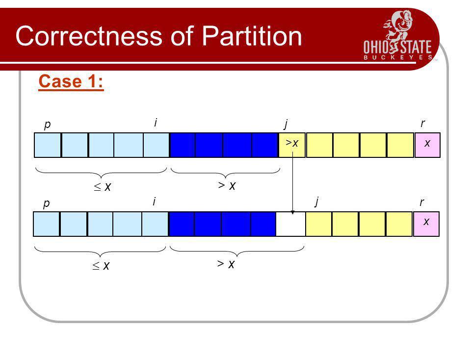 Correctness of Partition >x>x x p i j r  x x > x x p i j r  x x Case 1: