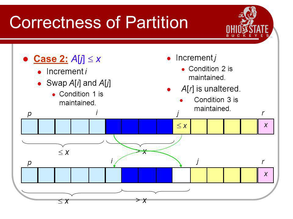 Correctness of Partition Case 2: A[j]  x Increment i Swap A[i] and A[j] Condition 1 is maintained. Increment j Condition 2 is maintained. A[r] is una