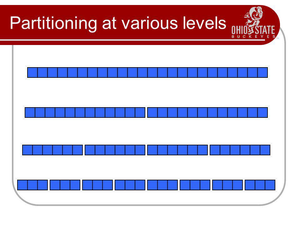 Partitioning at various levels