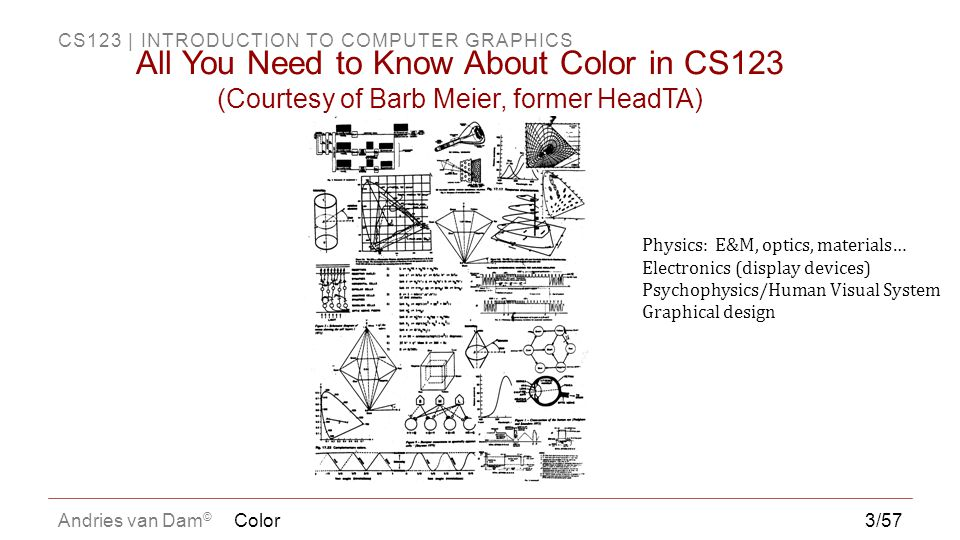 CS123 | INTRODUCTION TO COMPUTER GRAPHICS Andries van Dam © Color3/57 All You Need to Know About Color in CS123 (Courtesy of Barb Meier, former HeadTA