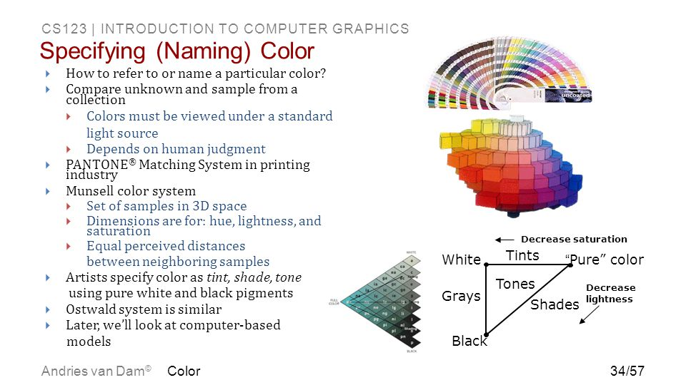 CS123 | INTRODUCTION TO COMPUTER GRAPHICS Andries van Dam © Specifying (Naming) Color  How to refer to or name a particular color?  Compare unknown