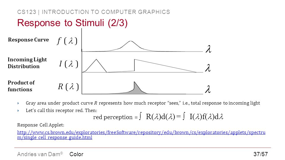 CS123 | INTRODUCTION TO COMPUTER GRAPHICS Andries van Dam © Response Curve Incoming Light Distribution Product of functions )( f)( I)( R red perceptio