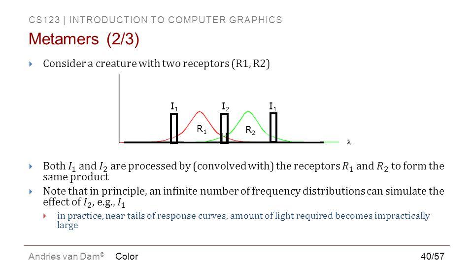 CS123 | INTRODUCTION TO COMPUTER GRAPHICS Andries van Dam © Color40/57 Metamers (2/3) I1I1 I1I1 I2I2 R1R1 R2R2
