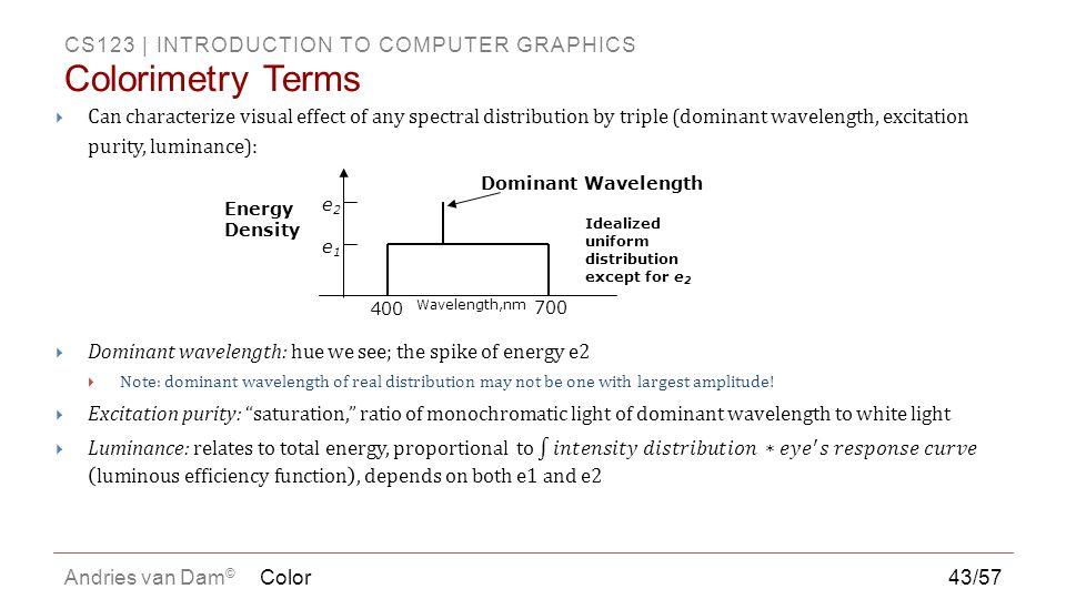CS123 | INTRODUCTION TO COMPUTER GRAPHICS Andries van Dam © Color43/57 Colorimetry Terms e1e1 e2e2 Energy Density Dominant Wavelength 400 700 Waveleng