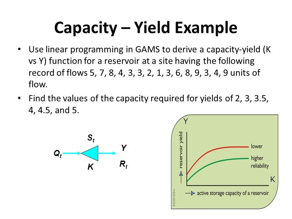 Capacity – Yield Example Use linear programming in GAMS to derive a capacity-yield (K vs Y) function for a reservoir at a site having the following re