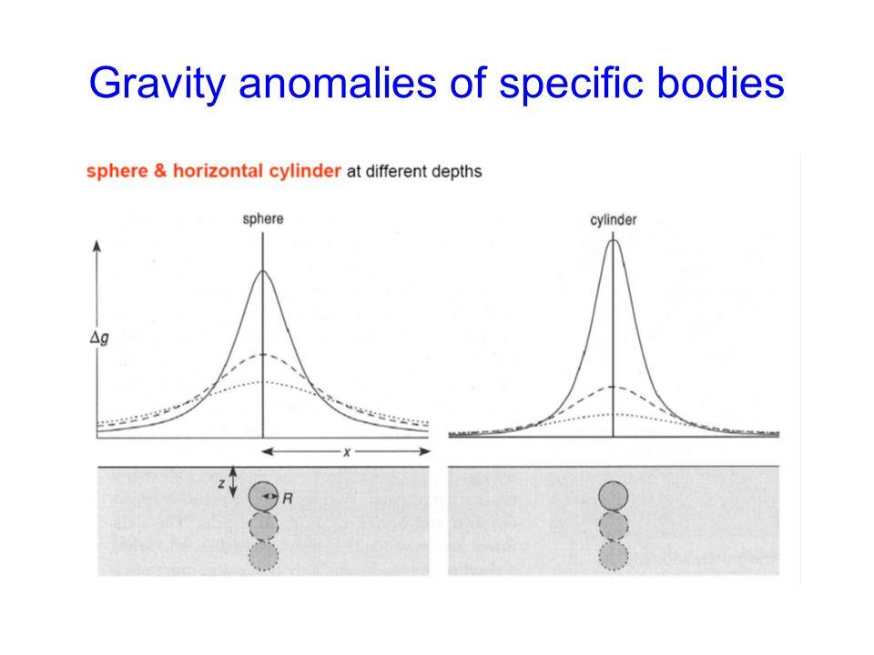 Gravity anomalies of specific bodies