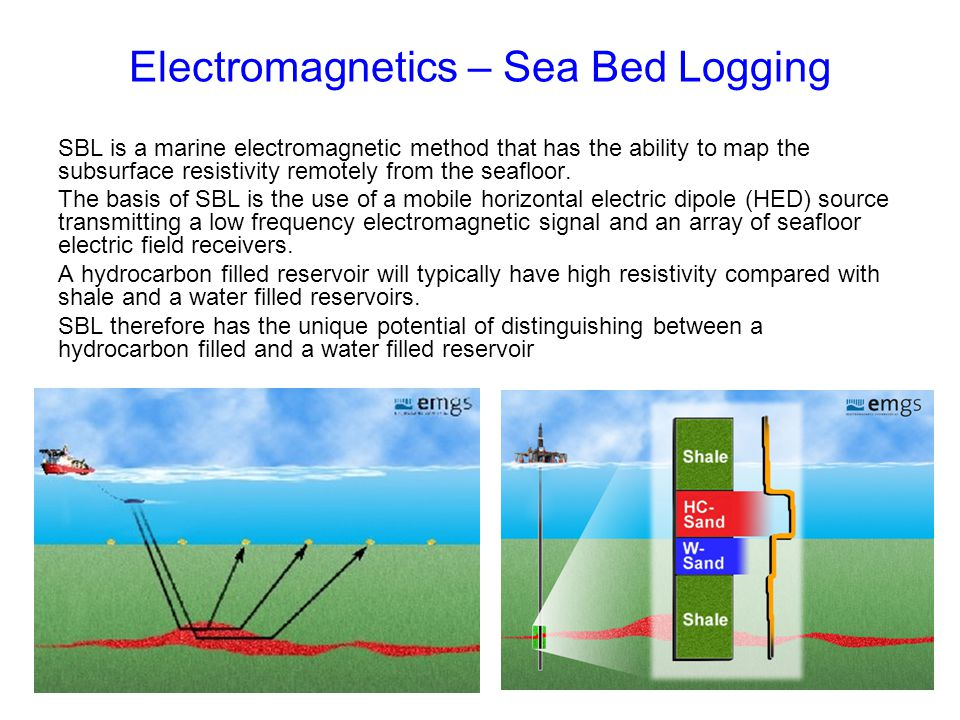 Electromagnetics – Sea Bed Logging SBL is a marine electromagnetic method that has the ability to map the subsurface resistivity remotely from the sea