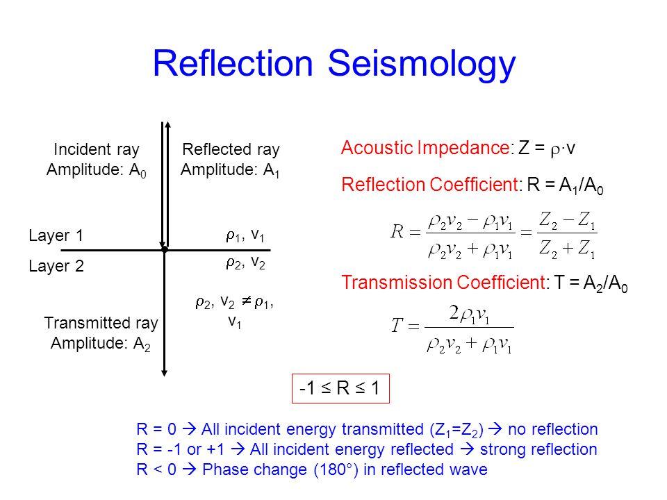 Reflection Seismology Incident ray Amplitude: A 0 Reflected ray Amplitude: A 1 Transmitted ray Amplitude: A 2  1, v 1  2, v 2  2, v 2  1, v 1 Ac