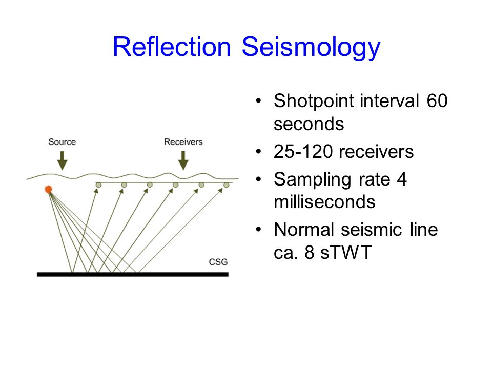 Shotpoint interval 60 seconds 25-120 receivers Sampling rate 4 milliseconds Normal seismic line ca. 8 sTWT