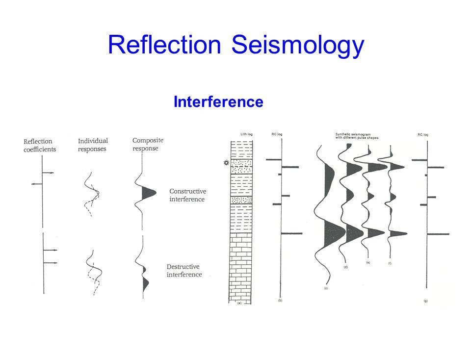 Reflection Seismology Interference