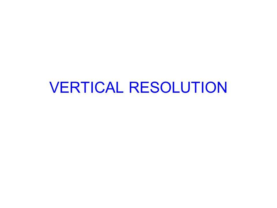 VERTICAL RESOLUTION