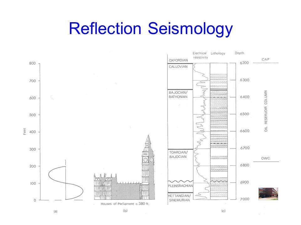 Reflection Seismology