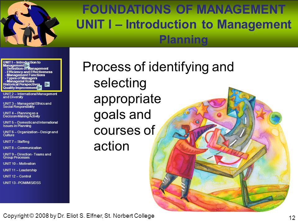 UNIT I – Introduction to Management - Definition of Management - Efficiency and Effectiveness - Management Functions - Types of Managers - Managerial