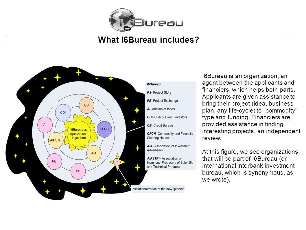 What I6Bureau includes.