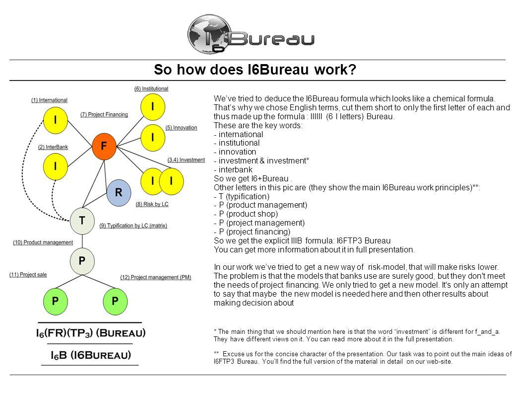 So how does I6Bureau work.