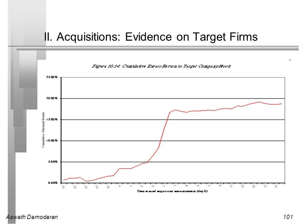 Aswath Damodaran101 II. Acquisitions: Evidence on Target Firms