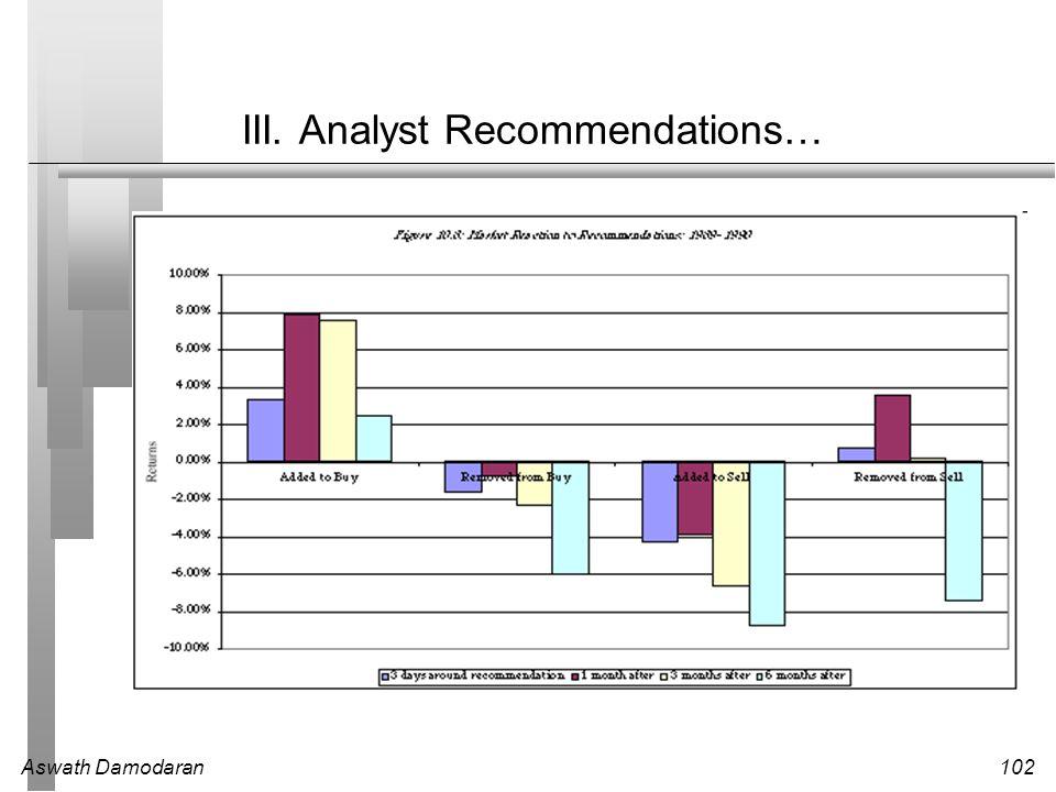 Aswath Damodaran102 III. Analyst Recommendations…