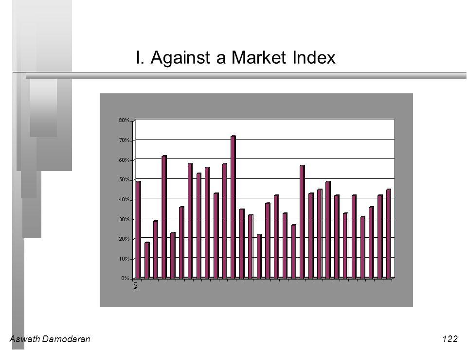 Aswath Damodaran122 I. Against a Market Index