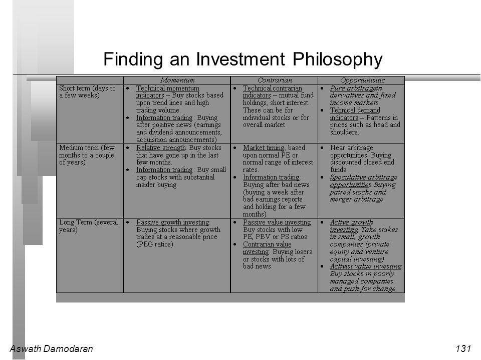 Aswath Damodaran131 Finding an Investment Philosophy