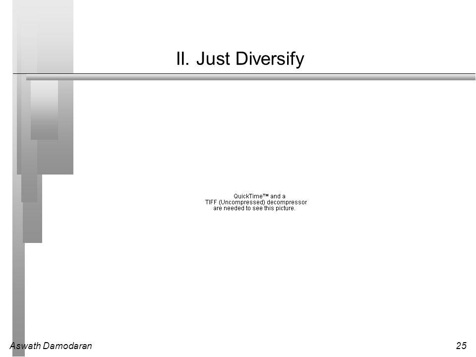 Aswath Damodaran25 II. Just Diversify