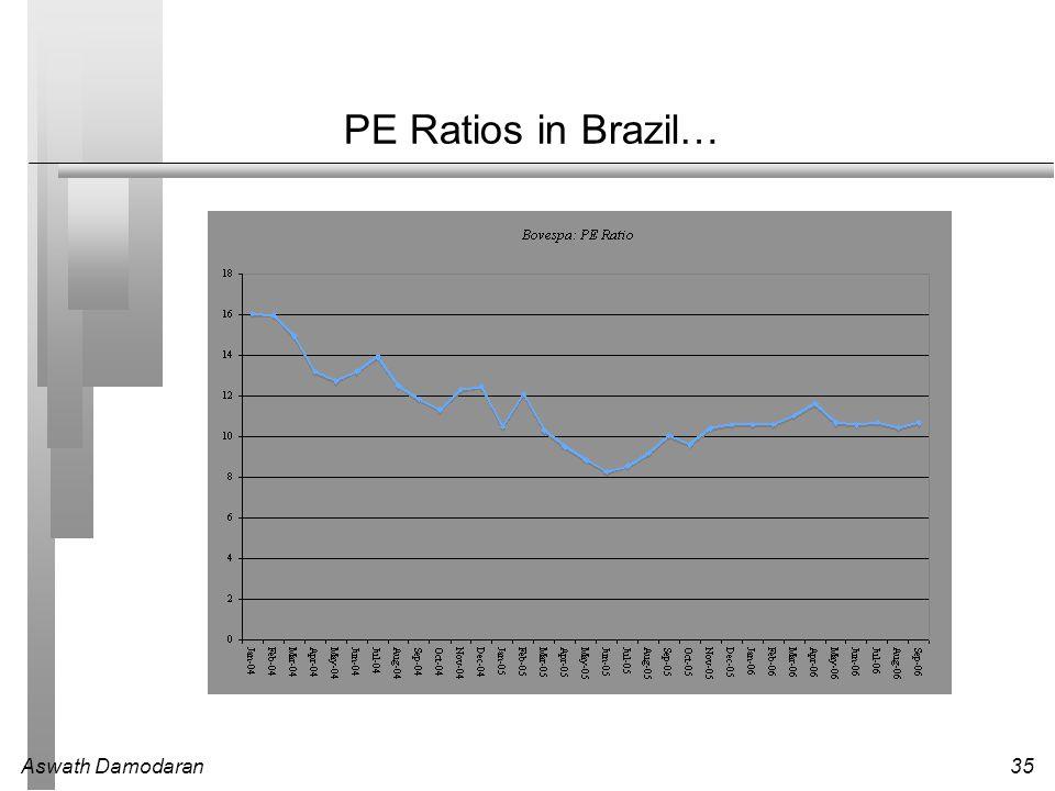 Aswath Damodaran35 PE Ratios in Brazil…