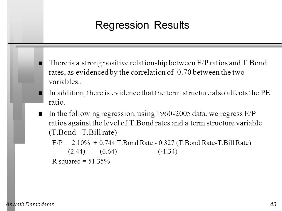 Aswath Damodaran43 Regression Results There is a strong positive relationship between E/P ratios and T.Bond rates, as evidenced by the correlation of
