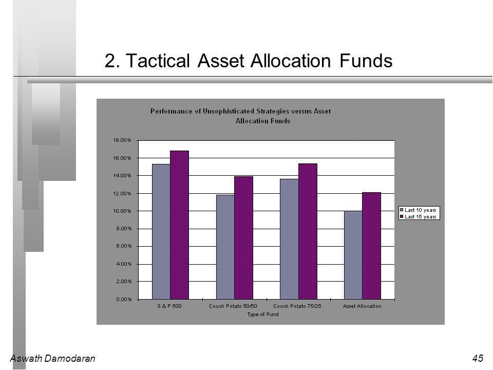 Aswath Damodaran45 2. Tactical Asset Allocation Funds