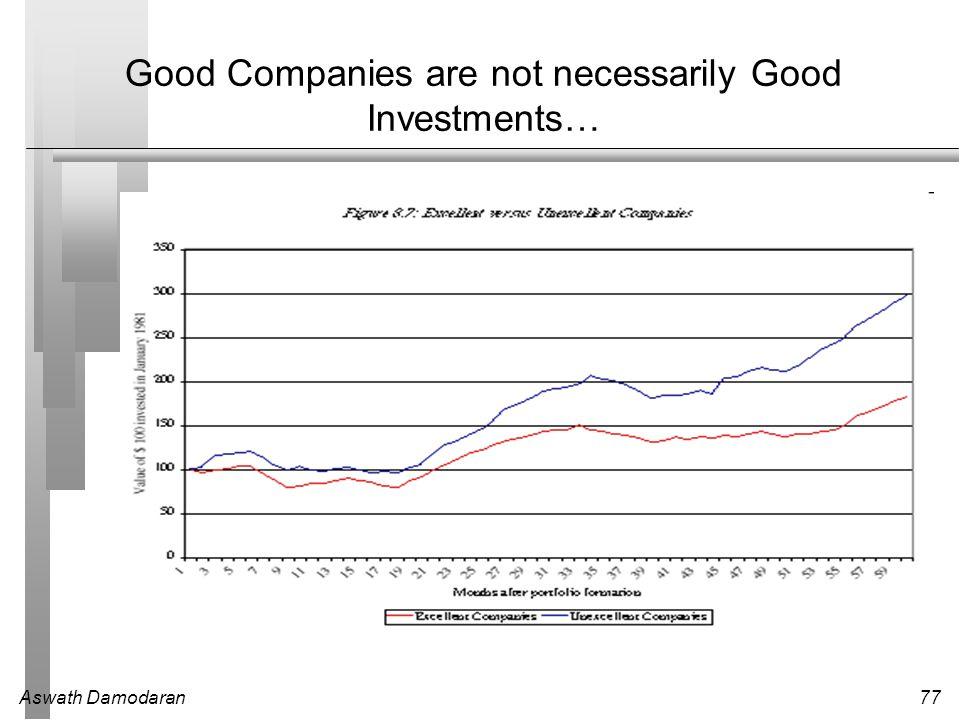 Aswath Damodaran77 Good Companies are not necessarily Good Investments…