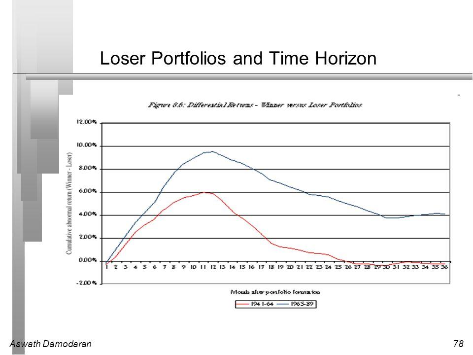 Aswath Damodaran78 Loser Portfolios and Time Horizon