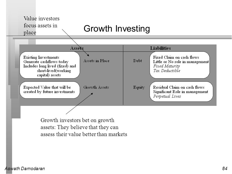 Aswath Damodaran84 Growth Investing Growth investors bet on growth assets: They believe that they can assess their value better than markets Value inv