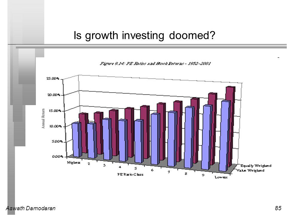 Aswath Damodaran85 Is growth investing doomed?