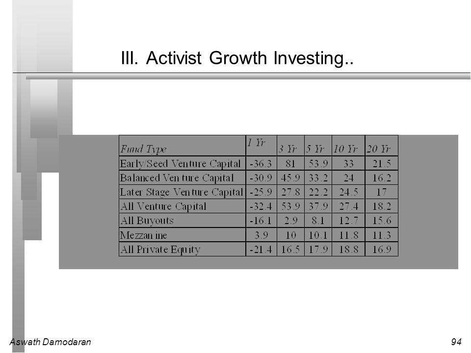 Aswath Damodaran94 III. Activist Growth Investing..