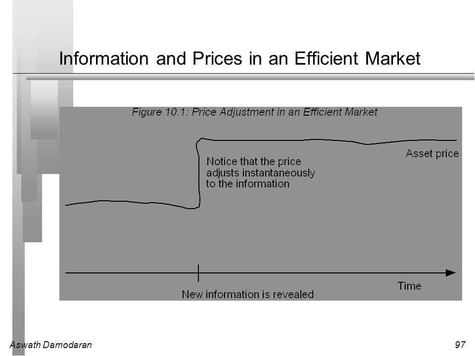 Aswath Damodaran97 Information and Prices in an Efficient Market