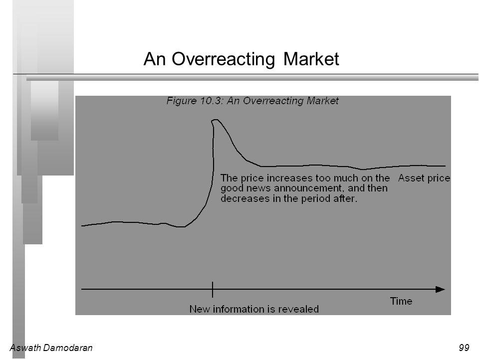 Aswath Damodaran99 An Overreacting Market